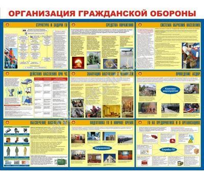 Стенд ОРГАНИЗАЦИЯ ГРАЖДАНСКОЙ ОБОРОНЫ ВП-01 (33), 1250*1000мм, фото 1