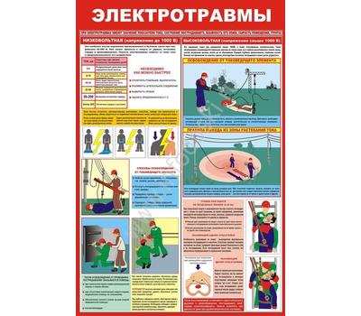 Стенд ЭЛЕКТРОТРАВМЫ ВП-01 (67), 1200*1000мм, фото 1