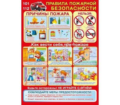 Плакат А2 ПРАВИЛА ПОЖАРНОЙ БЕЗОПАСНОСТИ 070.072, фото 1
