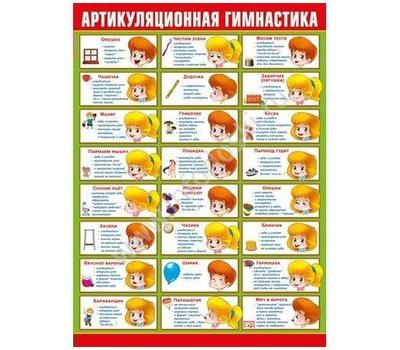 Плакат А2 АРТИКУЛЯЦИОННАЯ ГИМНАСТИКА 070.307, фото 1
