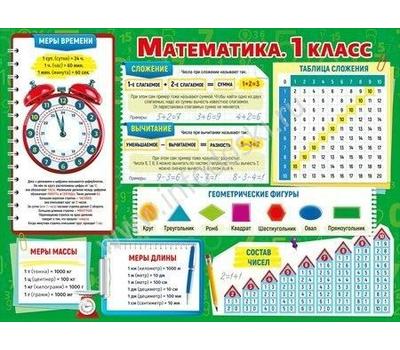 Плакат А2 МАТЕМАТИКА. 1 КЛАСС (ПРАВИЛА) 070.380, фото 1